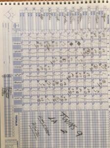 Greg's scorebook